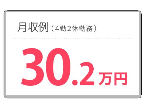 月収例 (4勤2休勤務)30.2万円