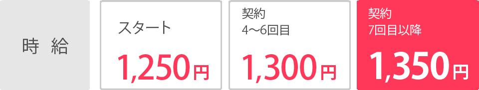 【時給】スタート1,250円 契約4〜6回1,300円 契約7回目以降1,350円